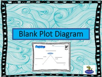 plot diagram blank this is a blank plot diagram for a short story rh pinterest co uk
