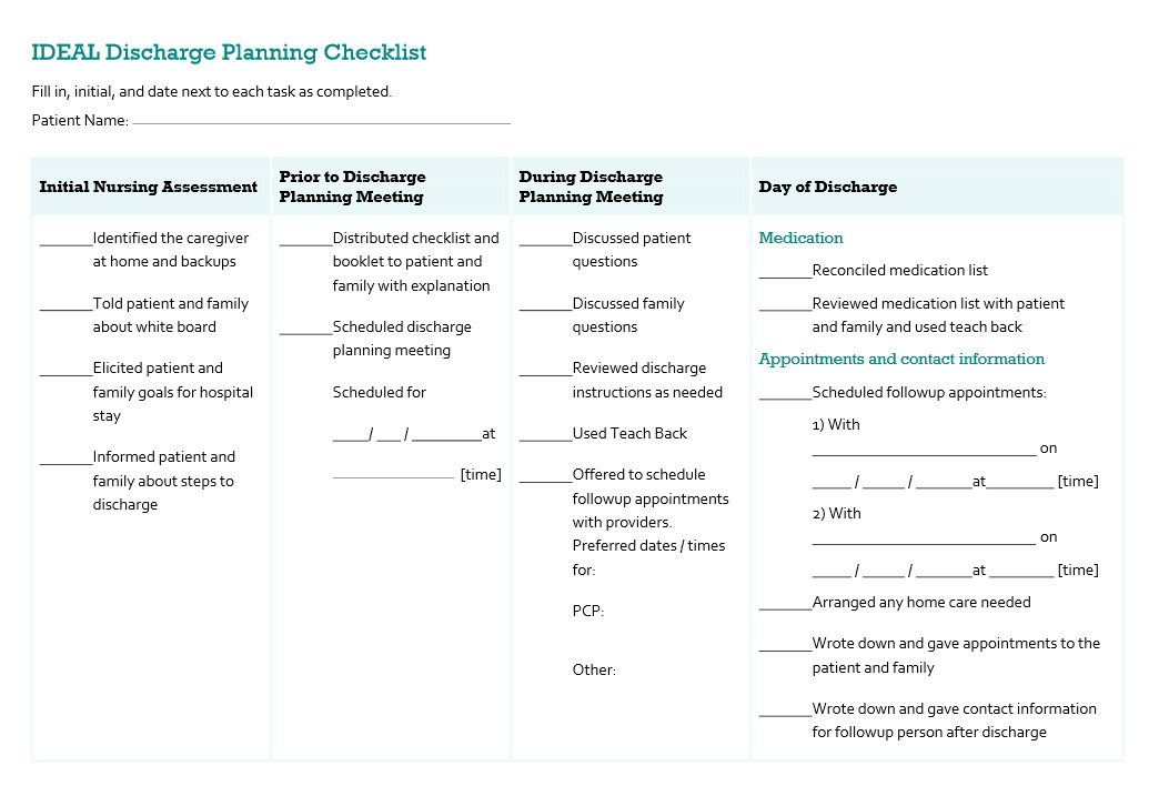 Ideal Discharge Planning Checklist  Public HealthSocial Work