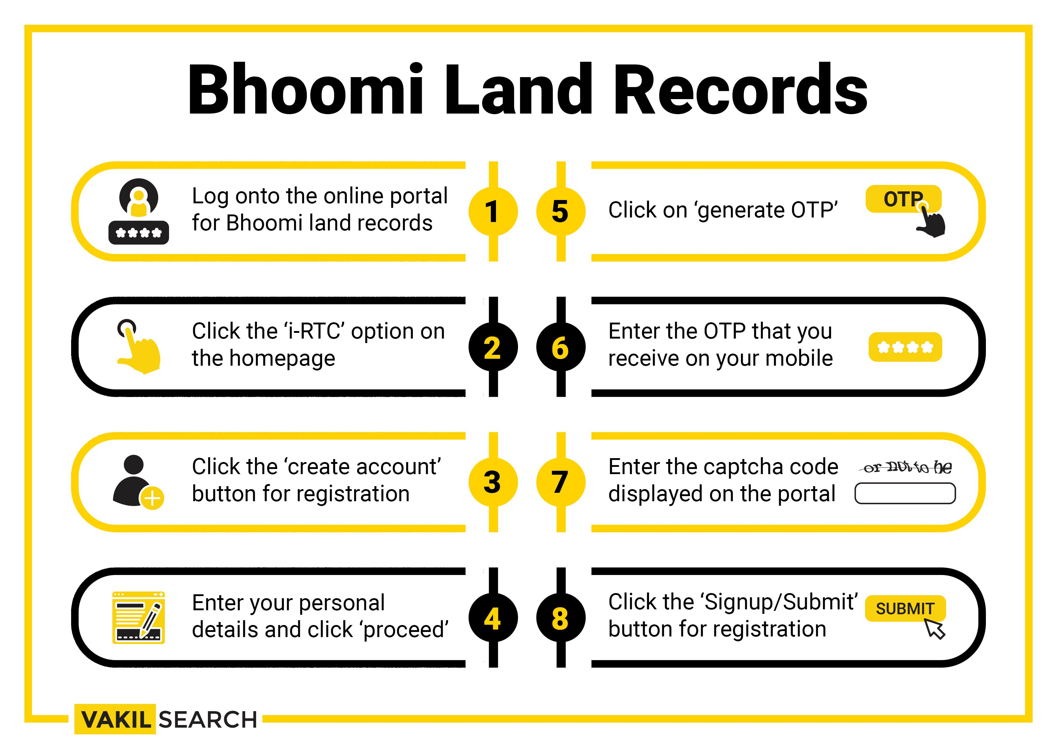 Bhoomi Land records in 2020 Legal services, Service