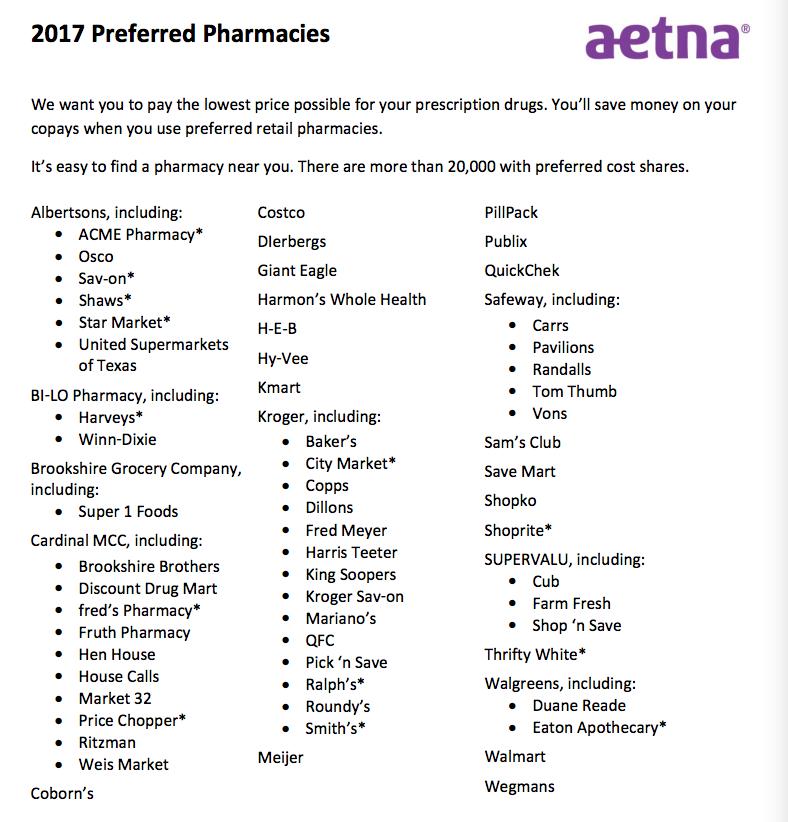 aetna behavioral health provider list   health   pinterest