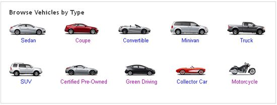 Vehicle Body Types Google Search