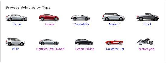 vehicle body types - Google Search | English Vocabulary ...