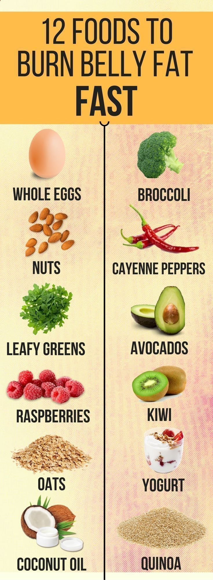 Lose Fat Belly Fast - Top 12 foods that burn belly fat FAST