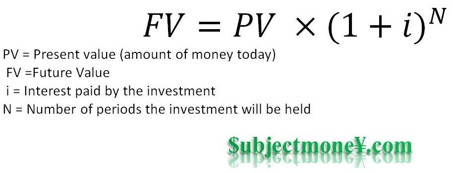 Cost accounting investing money today