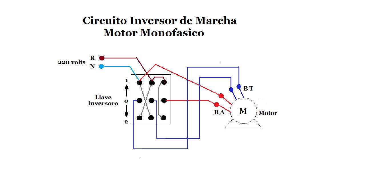 Circuito Inversor De Giro Con Llave Inversora Motor Monofasico Electricidad Y Electronica Instalación Electrica Electricidad Industrial