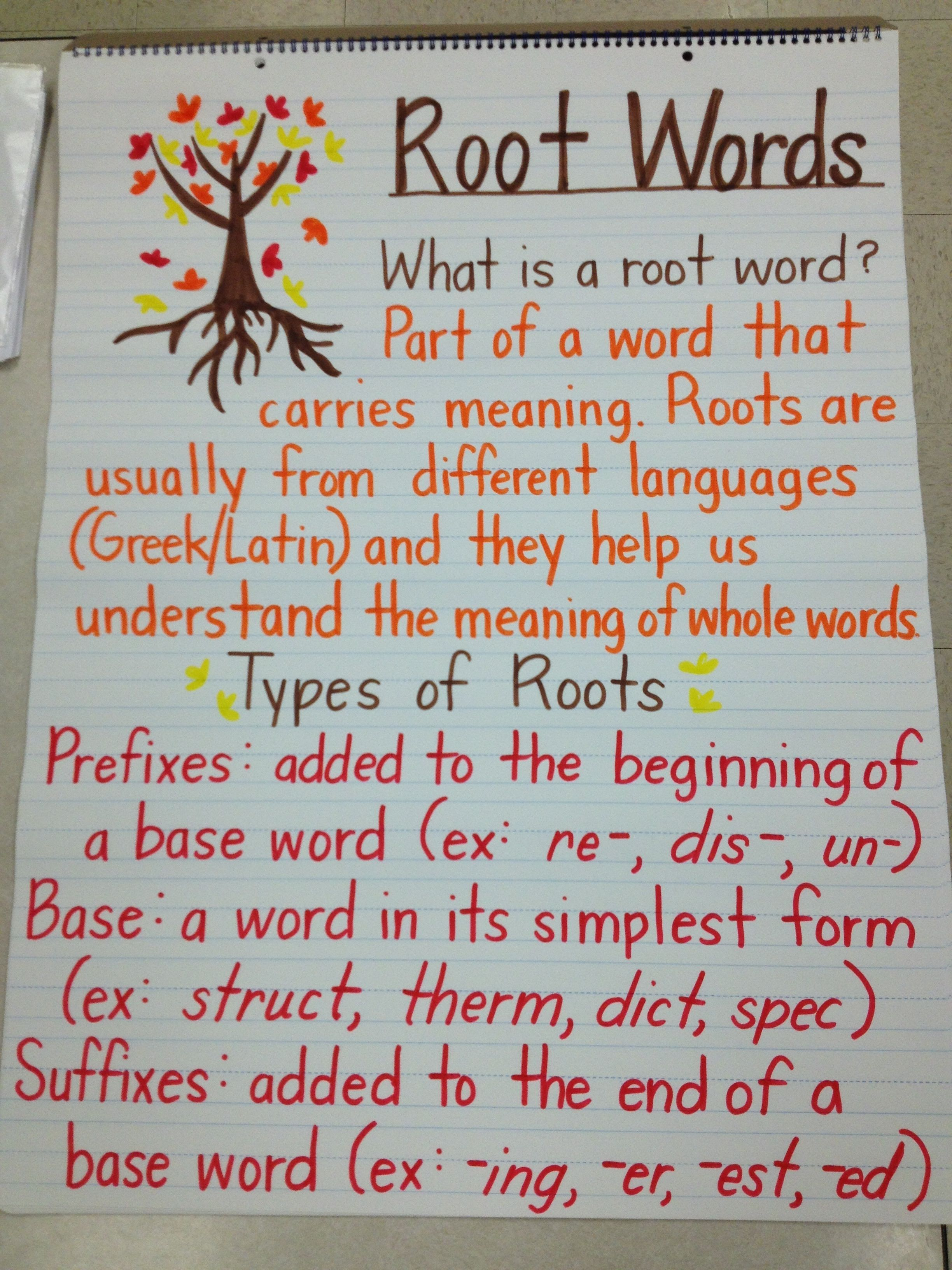 Image Result For Root Word Anchor Chart