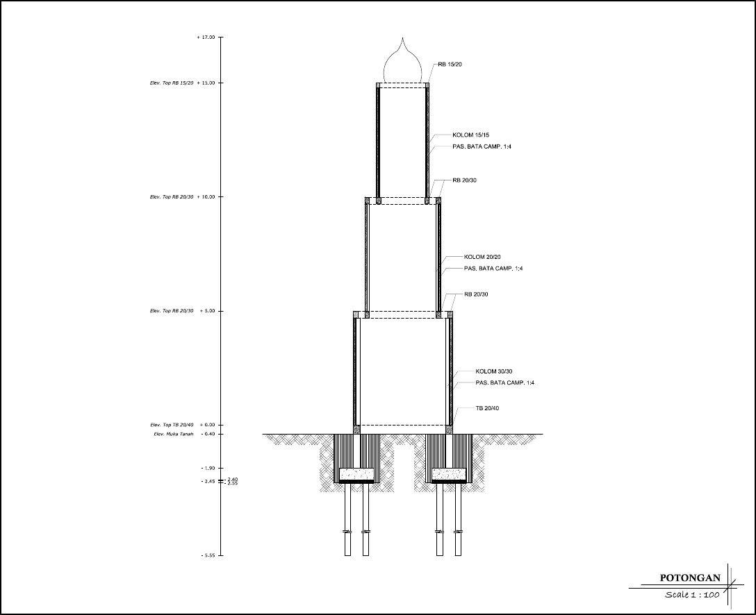 Struktur Menara Masjid