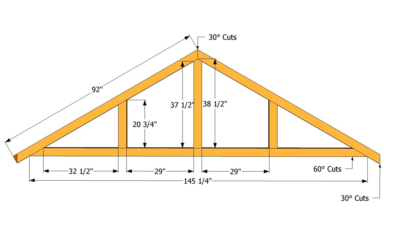 Truss patterns large shed roof plans projects to try for Engineered roof trusses prices