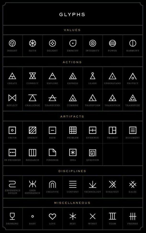 Fashion, Meanings, Symbols, Tattoo, Tattoos, Teen, Tumblr