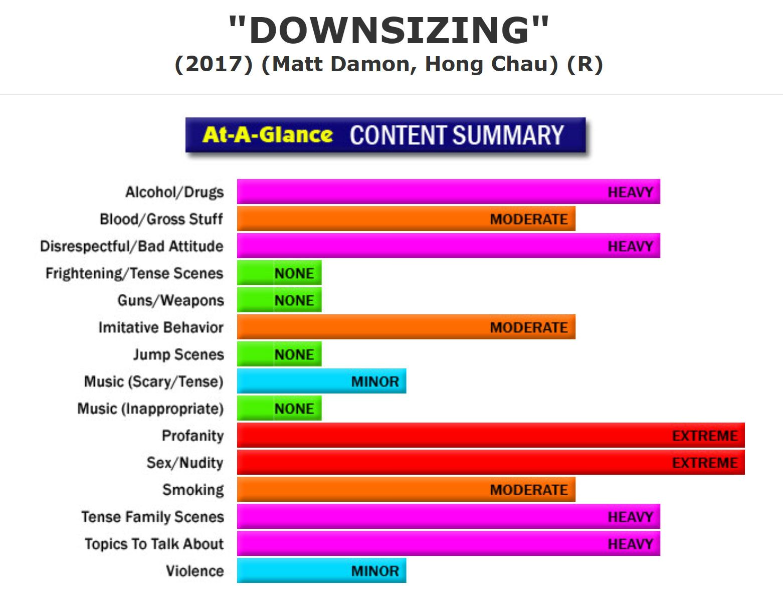 New full content parental review downsizing httpwww