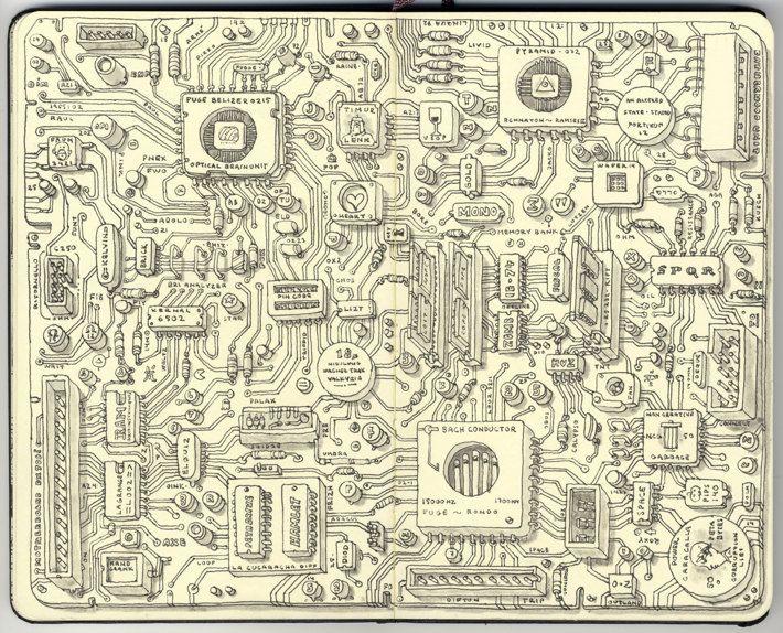 Sketchbook 23 by Mattias Adolfsson, via Behance
