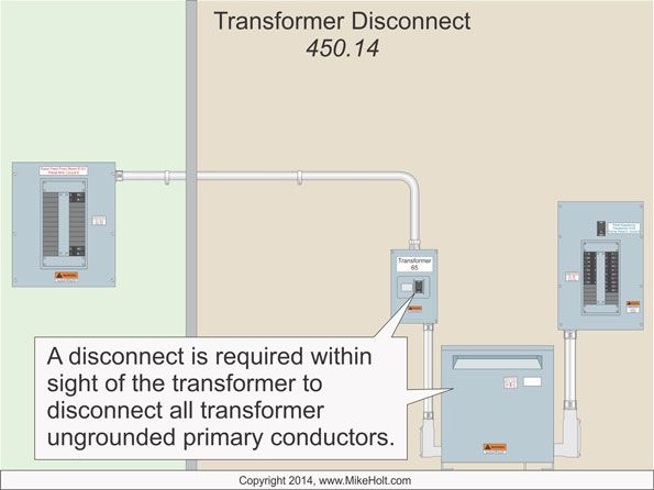 Fig 2 Locate the disconnect within sight of the transformer