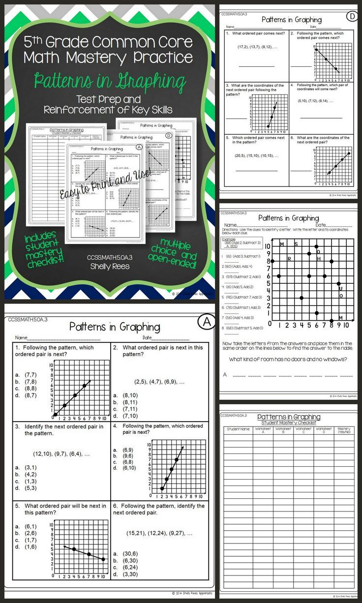 Coordinate Graphing Patterns Worksheets | Student data, Math test ...