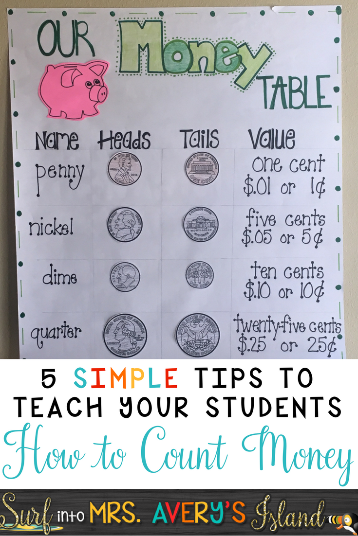 5 Simple Tips to Help Teach Students How to Count Money - Mrs. Avery's  Island Teaching Tips and Educational Resources with Kelly Avery   Teaching  money [ 1102 x 735 Pixel ]