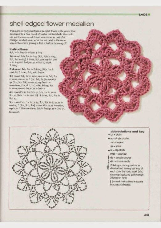 Art: motifs | Мотив | Pinterest | Crochet, Crochet stitches and ...