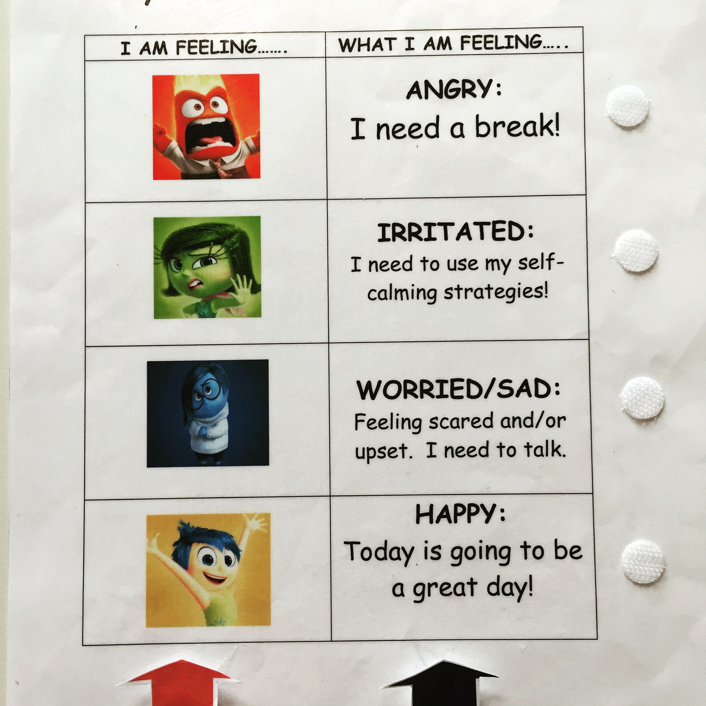 Inside Out Feelings Chart For The Younger Kiddos I Made