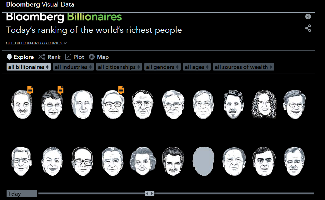 Get to know Today's Billionaires http//bloom.bg/1kXxwh3