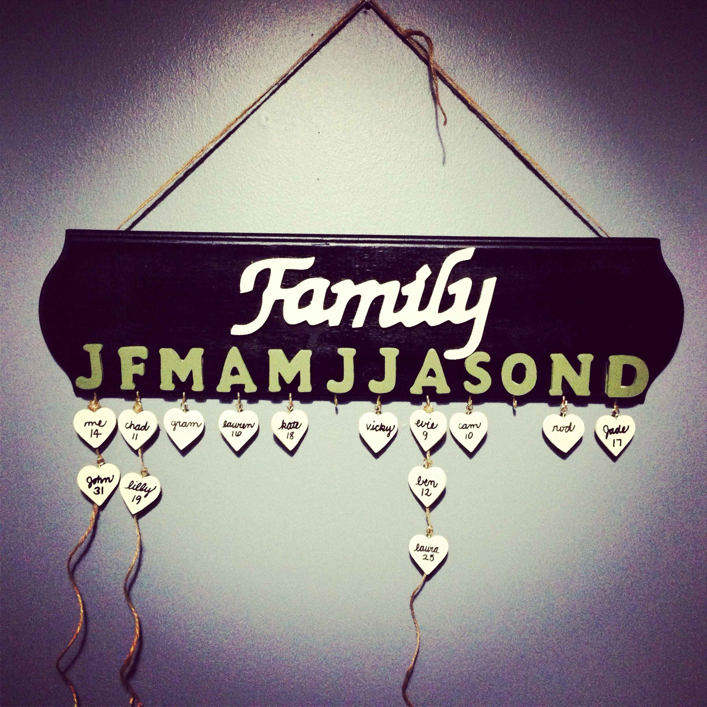 Family Birthday Chart Christmas gift made for my mom by ...
