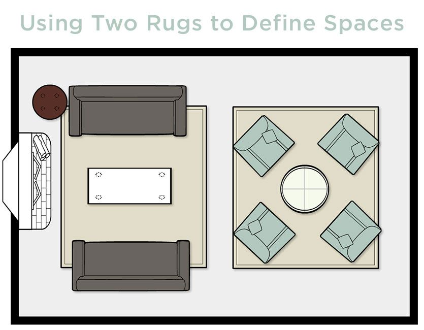 How To Choose The Right Size Rug Livingroom Layout Room Size Rugs Rugs In Living Room