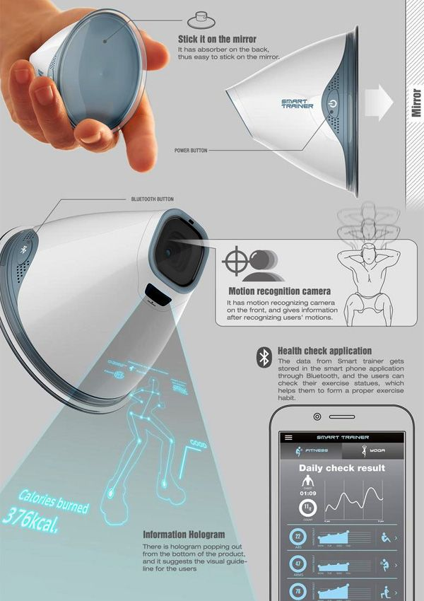 Smart trainer this is amazing this and that pinterest for Trainee produktdesign