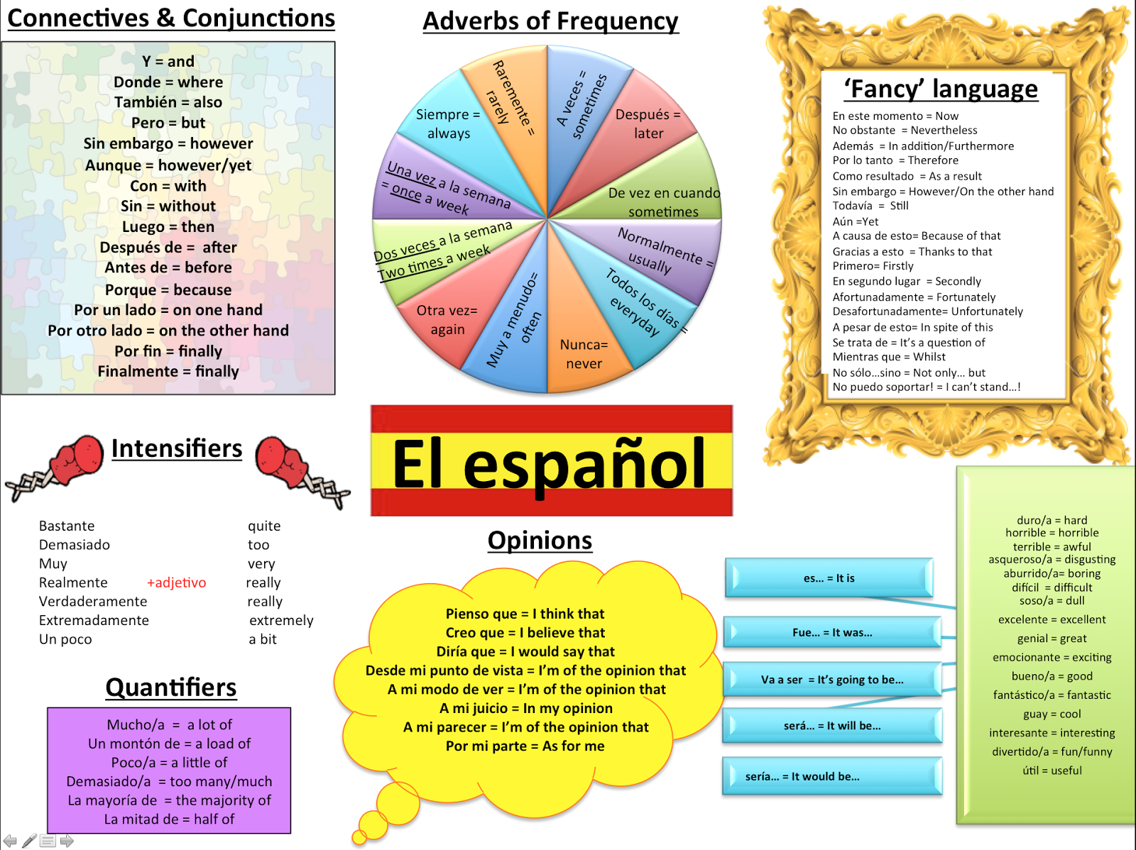 write good spanish essay Spanish essays provides cost effective spanish writing services online including essays, research papers, dissertations, term papers, movie reviews among other academic documents to students in the united states and other parts of the world.