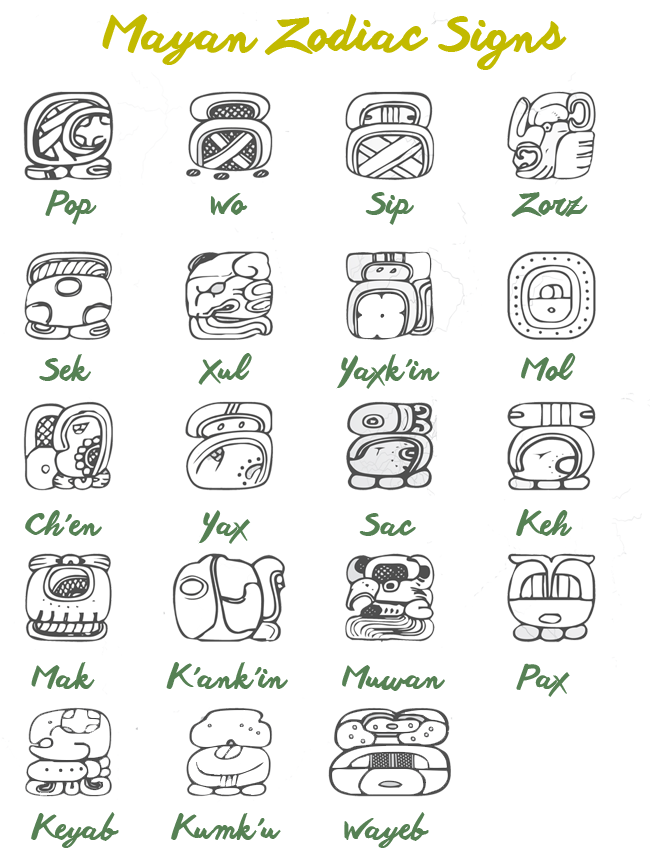 Mayan Zodiac Signs Which One Are You Wishing Moon Diy
