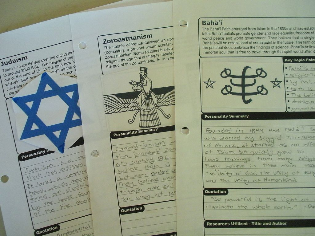 Notebook Pages Religions Of The World