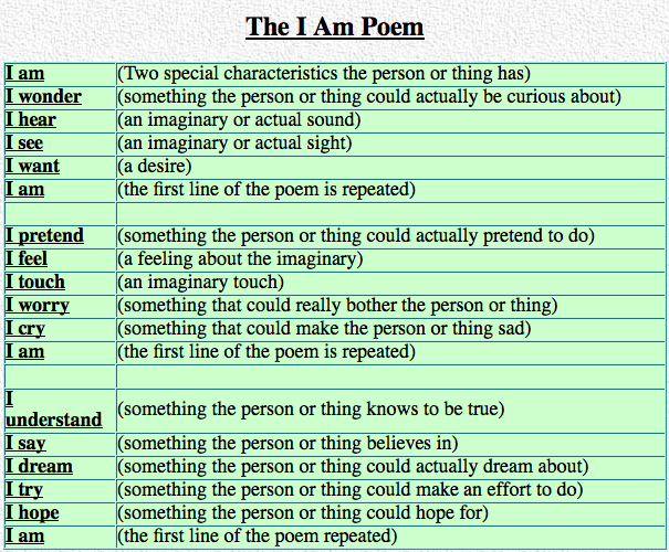 what is a prompt in writing