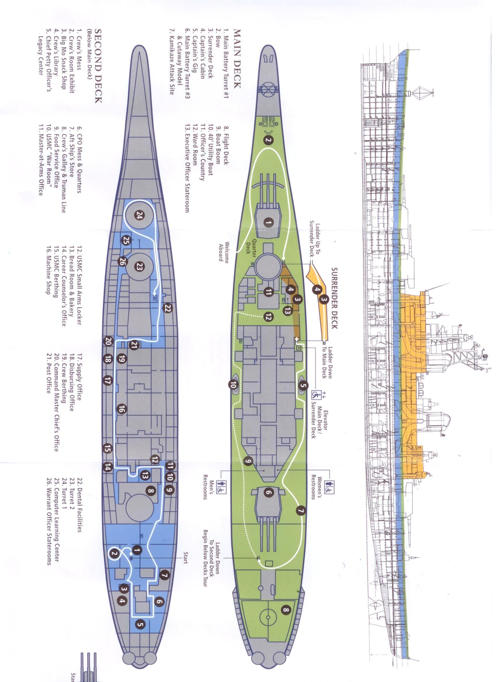 iowa class battleship hull designs google search [ 1700 x 2338 Pixel ]