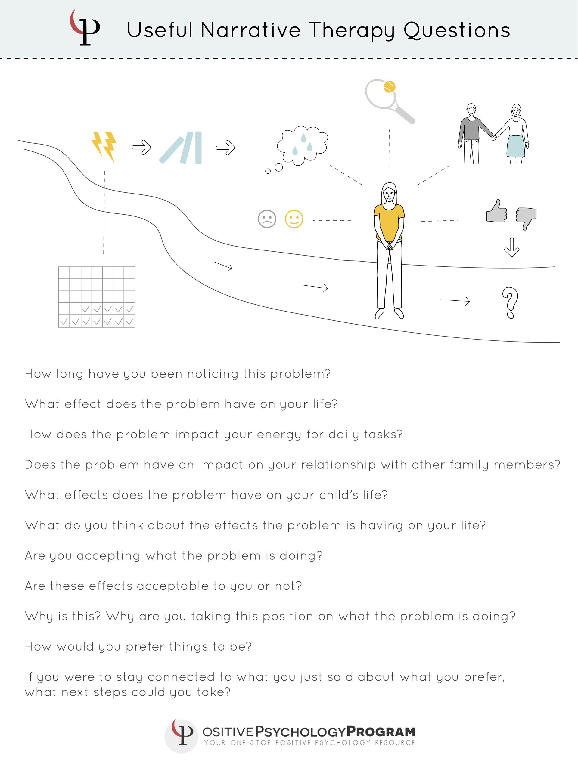 Narrative Therapy Questions Therapy Questions Therapy Worksheets Art Therapy Activities