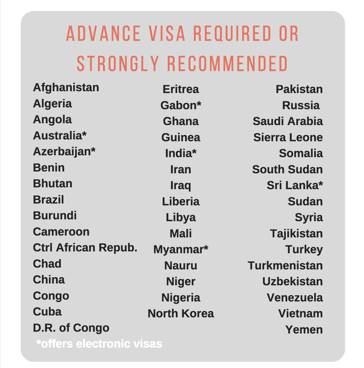 All The Countries That Require Visas For Americans Solo Travel