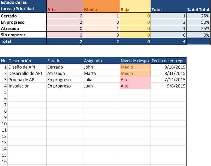 Plantillas Gratis De Gestión De Proyectos En Excel Gestión De Proyectos Proyectos Gestion