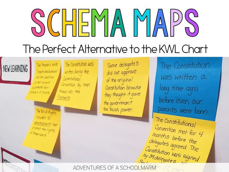 Schema Maps - An Alternative to the KWL Chart English language - kwl chart