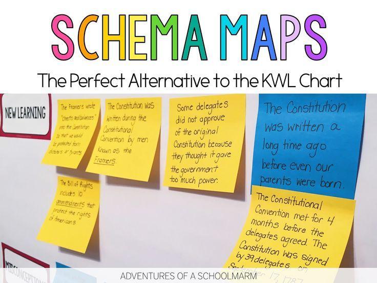Schema Maps - An Alternative to the KWL Chart English language - kwl chart