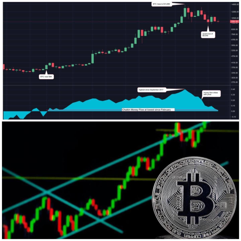 bitcoin-gruppe investieren bitcoin iota kaufen