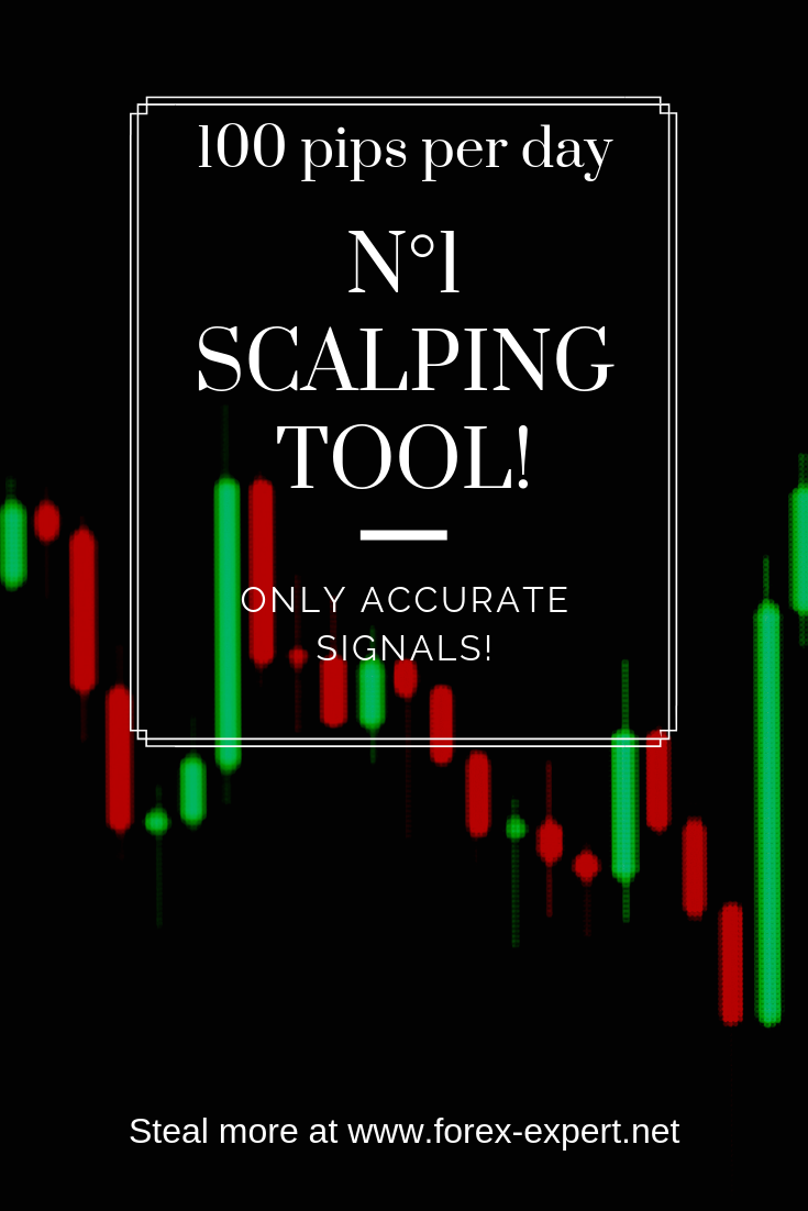 Alfa Scalper Does It Work Or Not Forex Trading Quotes Trading Quotes Scalper