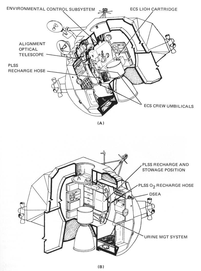 figure 4  lunar module cabin interior