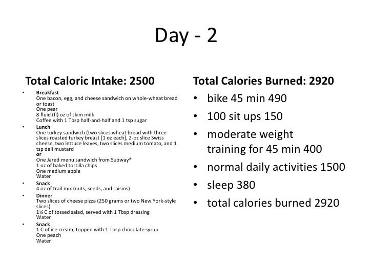 5 Day 2500 Calorie Meal Plan 2500 Calorie Meal Plan Calorie Meal Plan Meal Planning