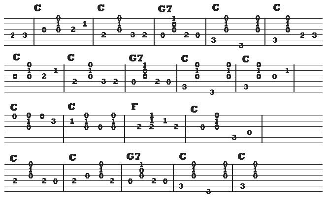 Wildwood Flower Guitar tab : Bluegrass Guitar Tabs : Pinterest : Guitar and Flower