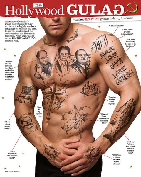 Russian prison tattoo the inked male pinterest for Russian style tattoo