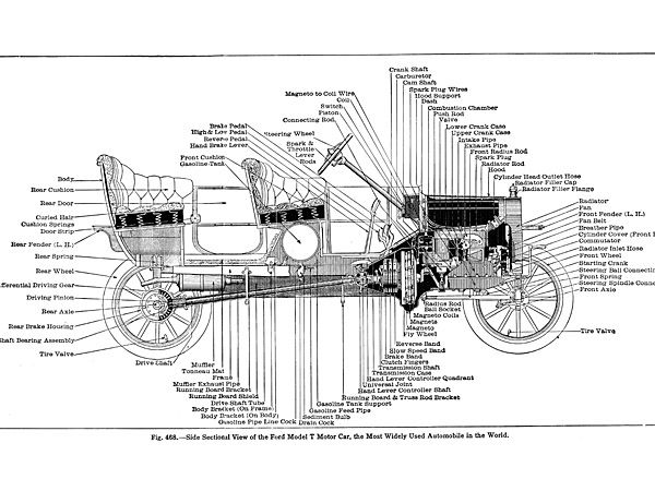 Oct 1, 1908: Ford Motor Company unveils the Model T