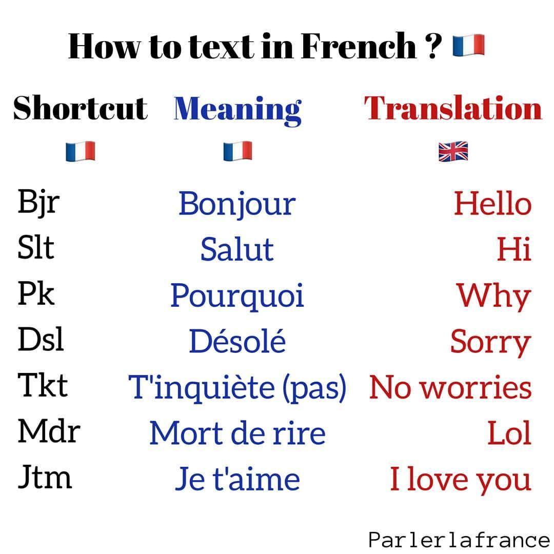 Parlerlafrance Learningfrench Frenchlanguage