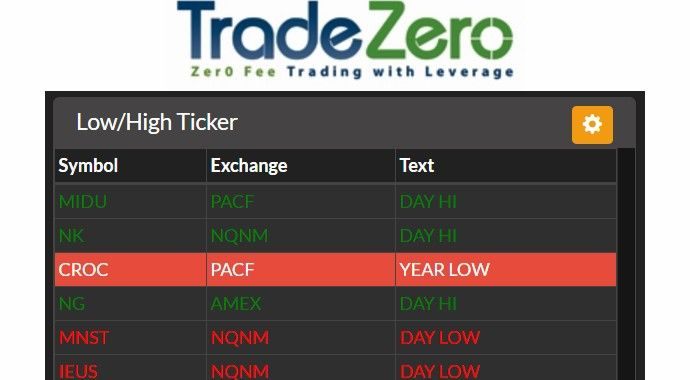 High Low Ticker Scanner Instructions Trading Technical