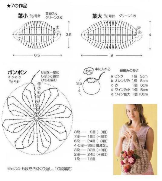 borse all uncinetto | Crochet&Bikini