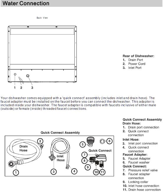 If Your Spt Dishwasher Is Leaking The Image Shows All The Parts