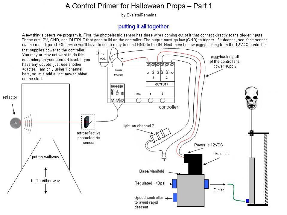 Beginner\u0027s guide to props and pneumatics on Halloween Forum