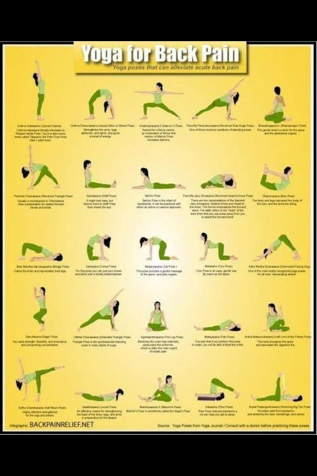 Yoga Asanas For Chronic Back Pain Relief Infographic