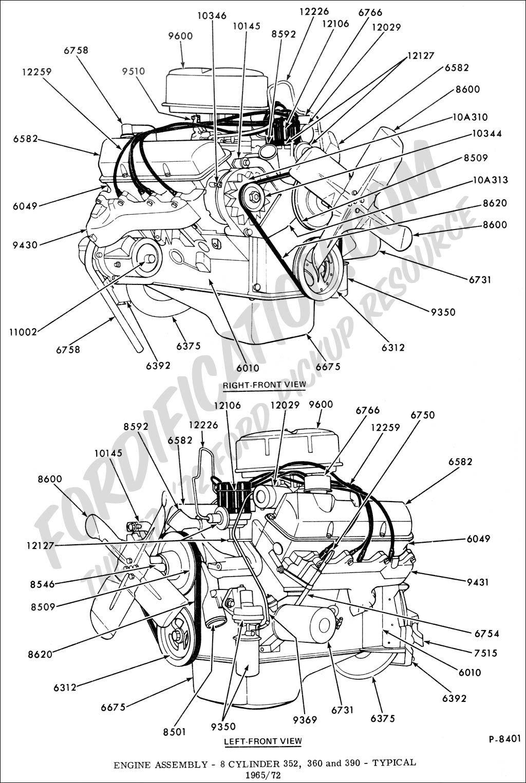 Engine Fe01 Jpg 1024 1525 Ford Pickup Trucks Engineering Ford