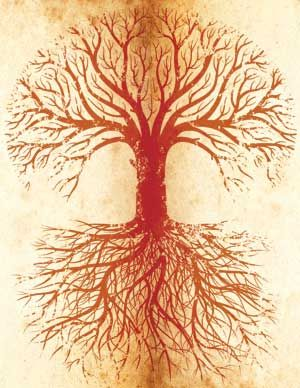 Grounding art for Symbol for Muladhara Chakra | Root Chakra मूलाधार