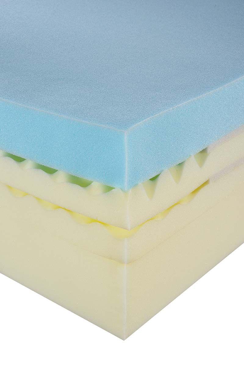 Memory foam mattresses Wholesale Latex mattress Pinterest Foam